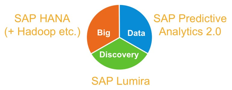 sap-big-data-discovery.png
