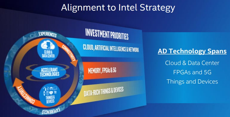 intel-strategy.png