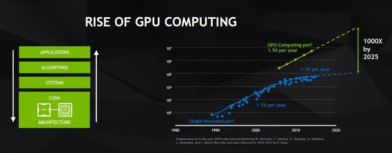 rise-of-gpu-computing.jpg