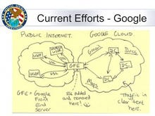 Meet 'Muscular': NSA accused of tapping links between Yahoo, Google datacenters