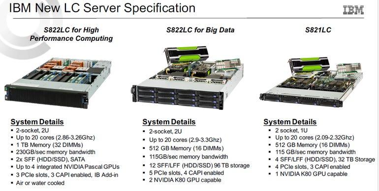 ibm-lc-server-specs.png