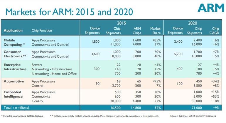 arm-markets-2020.jpg