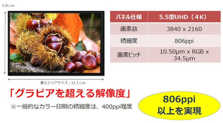 sharp-4k-phone-screen.png