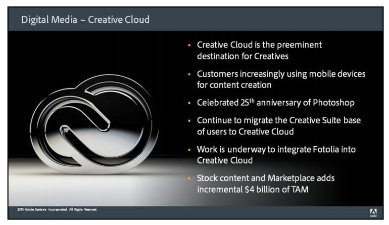 creative-cloud-q1a.png