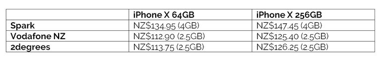 iphone-x-nz-cheapest-prices.png