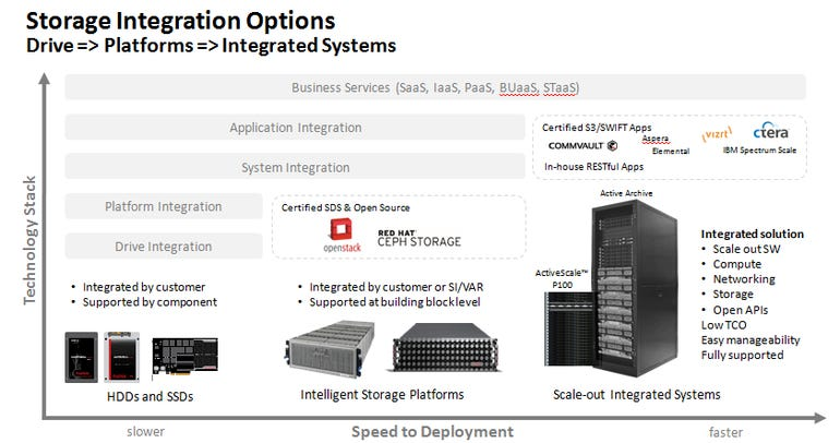 western-digital-overview-2.png