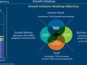 SEC investigating how IBM accounts for cloud revenue