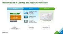 VMware's Horizon 6 launches, targets Citrix