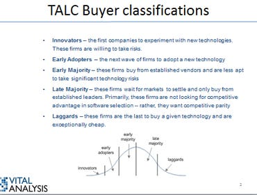 TALC Buyer Classifications