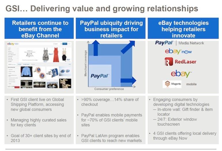 zdnet-ebay-earnings-q1-2013-1