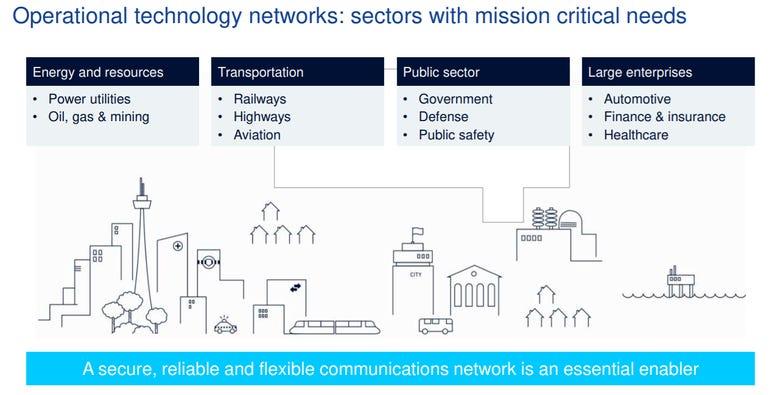 nokia-communications-needs.png