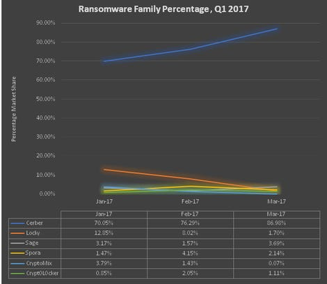 ransomware-family-market-shares.png