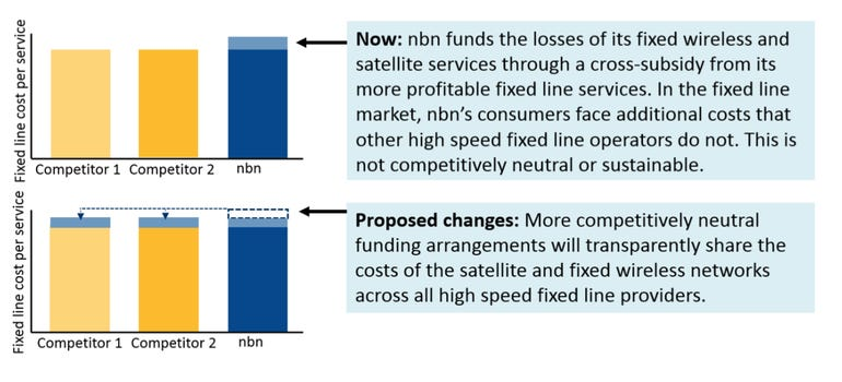nbn-wireless-satellite-broadband-tax-charge.png