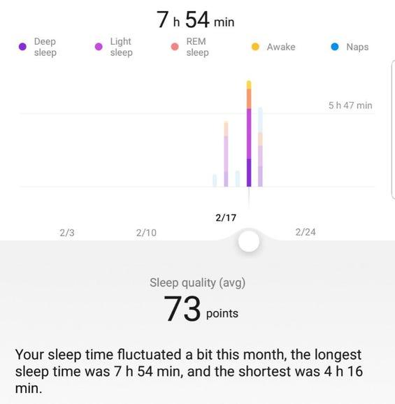 Sleep score and data