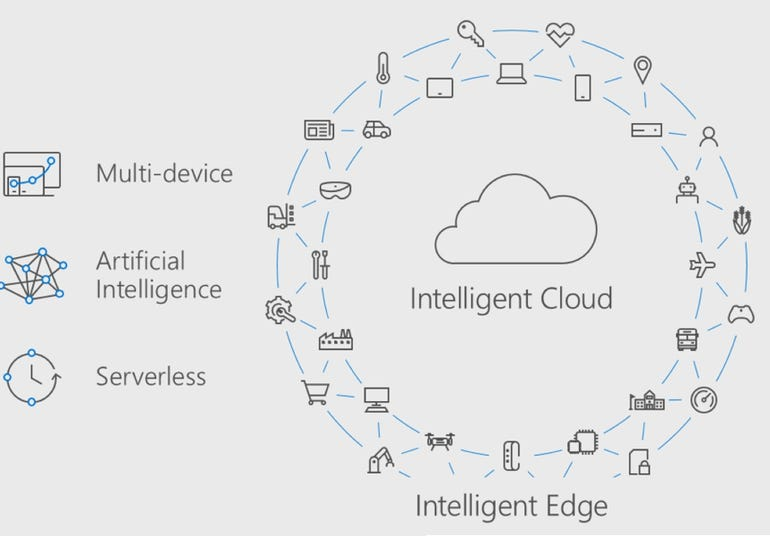 msft-cloud-mobile-first.png