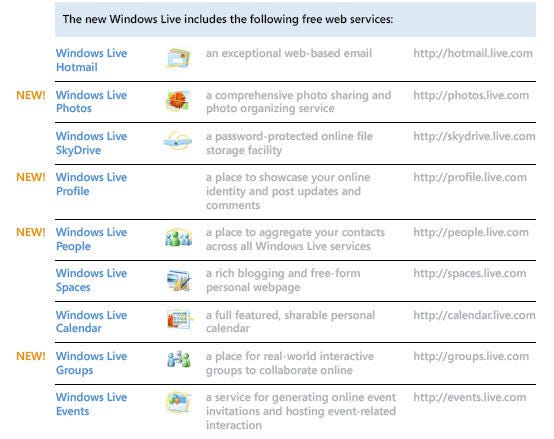 Windows Live Wave 3 to wash onto users' machines over next few months