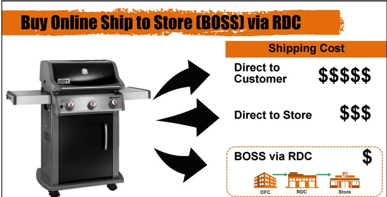 home-depot-boss-initiative.png