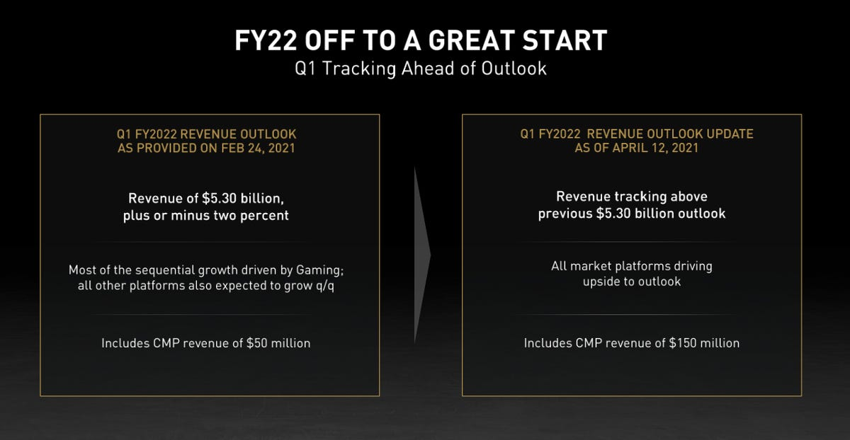nvidiaq1outlook.png