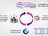 IBM Social Engagement Dashboard