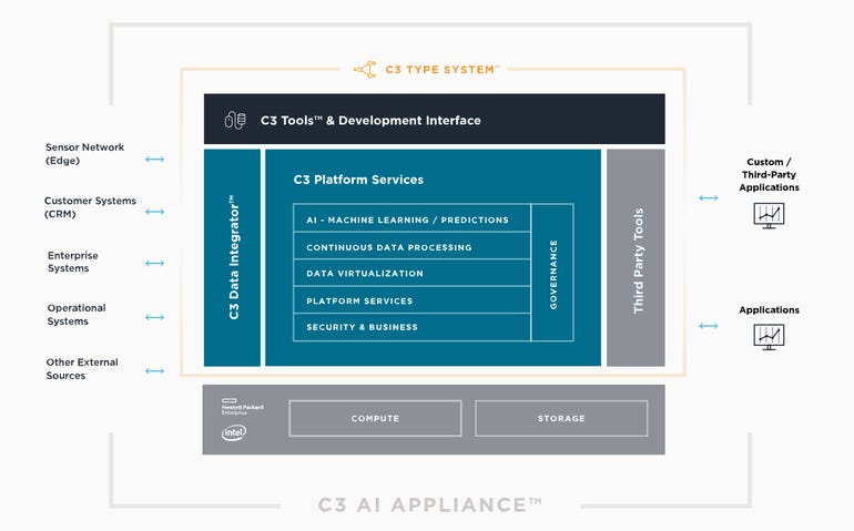 c3-ai-appliance.png