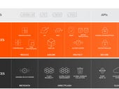 Pure Storage's Purity software update includes ransomware recovery tools