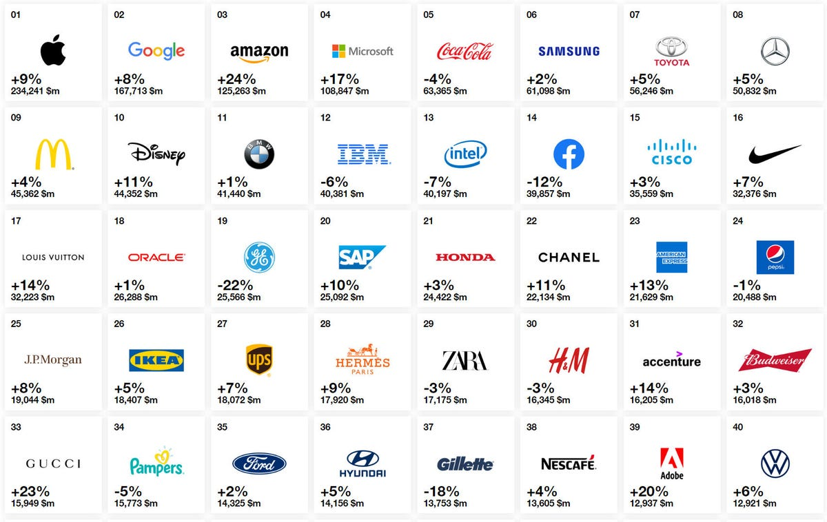 interbrand-2019-top-40.png