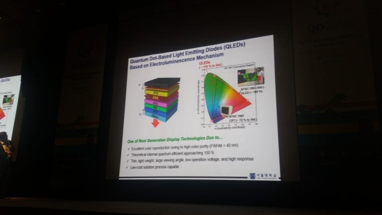will-qled-replace-lcd-and-oled-in-the-future.jpg