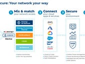 Comcast Business acquires Masergy, eyes larger business customers