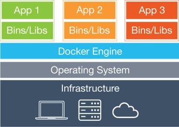 Docker Engine