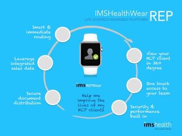 IMSHealthwear Apple Watch apps for sales teams