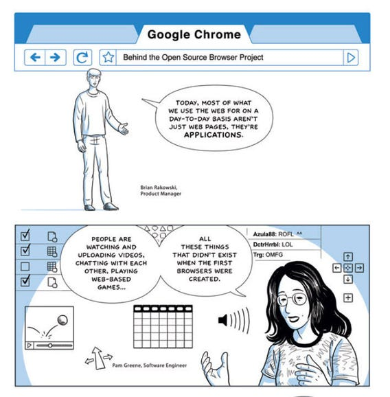 2008: With Chrome 1.0, Google begins a long march to browser hegemony
