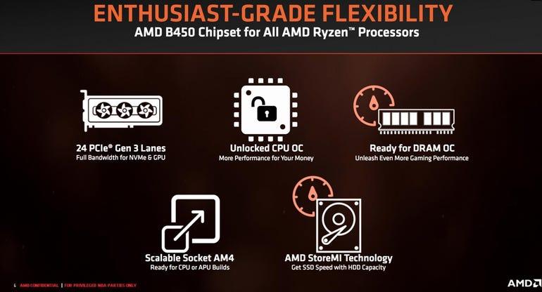 AMD B450 chipset