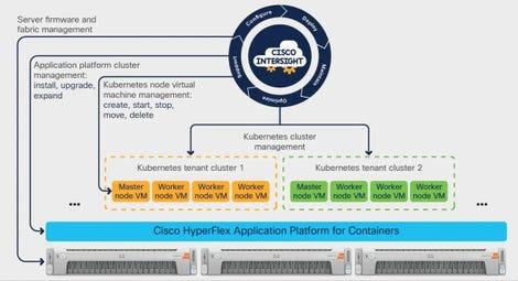 cisco-hyperflex-application-platform-intersight-1280p.jpg