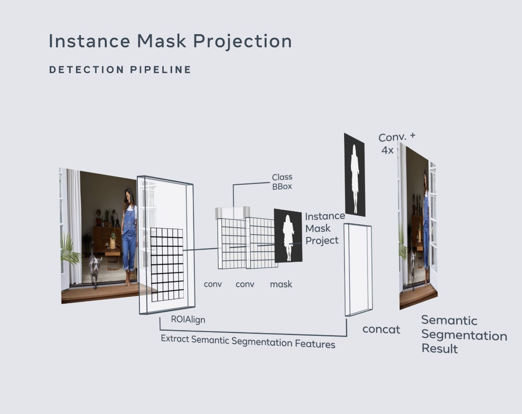 instance-mask-projection-model-graphic.png