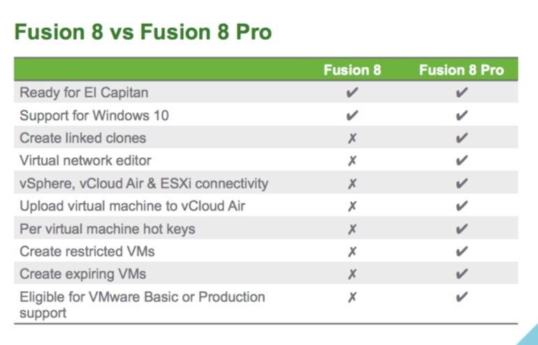 fusion-8-vs-fusion-8-pro-640x411.png