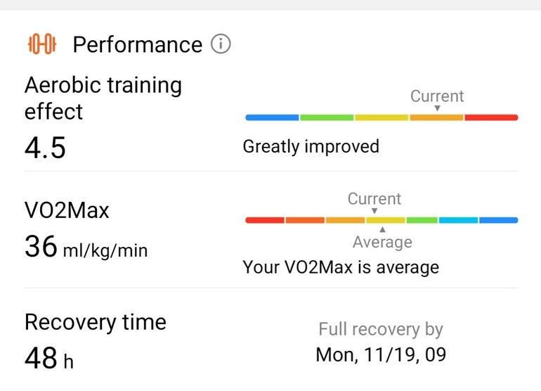 VO2 Max stats