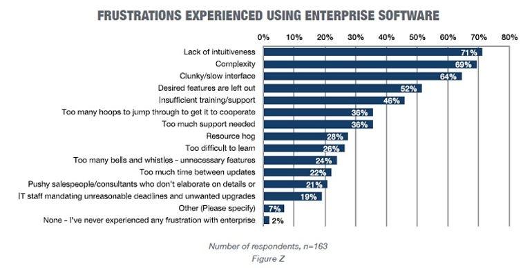 enterprise-software-ui.jpg