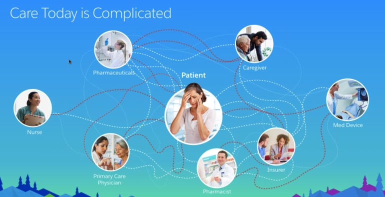 salesforce-health-view.png
