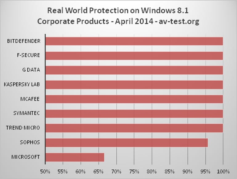 real-world_2014-04_business_win81_avtest_en