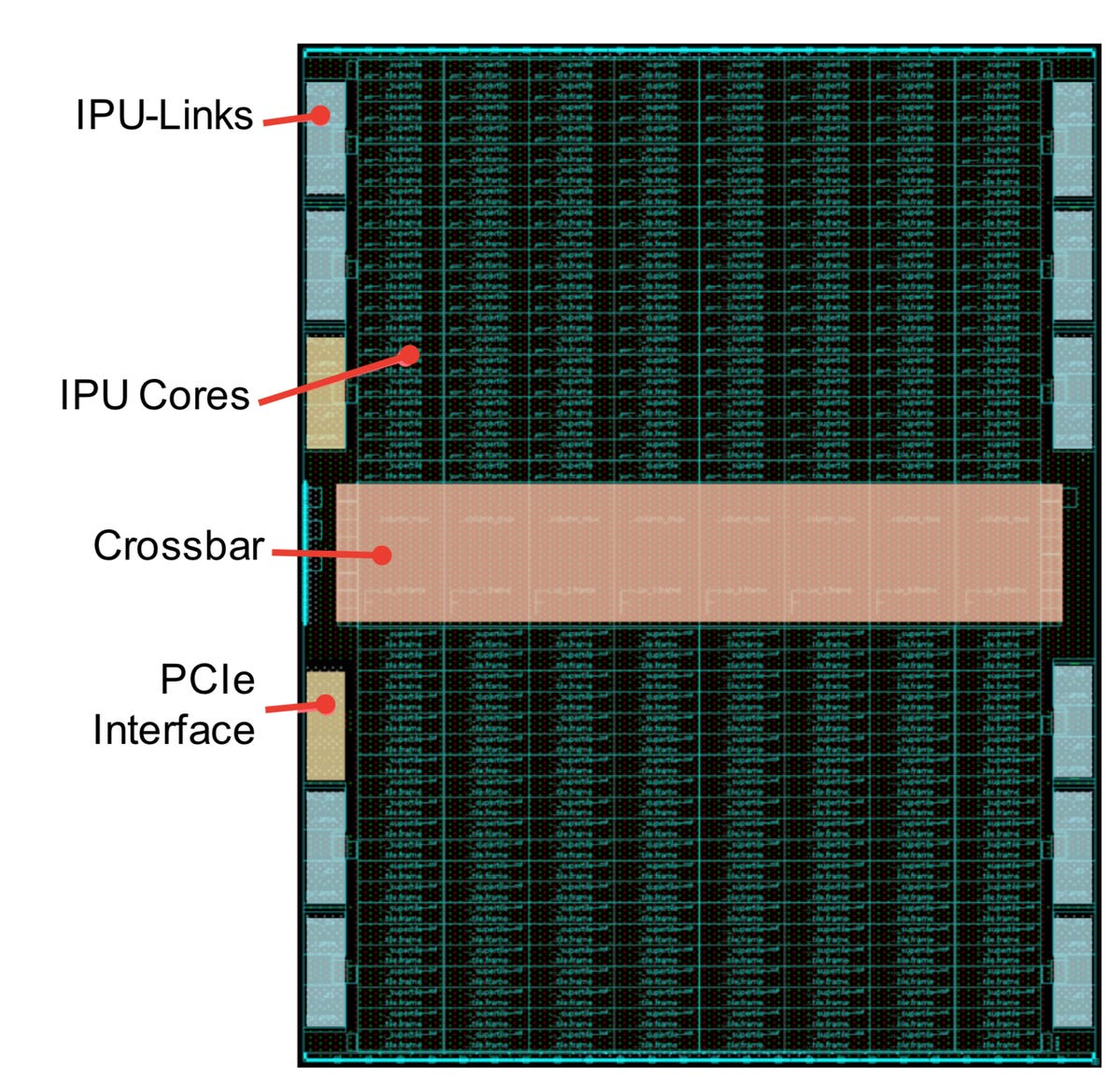 graphcore-2019-colossus-chip.png
