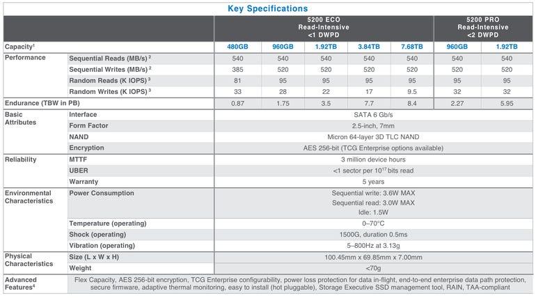 micron-5200-enterprise-series-ssd.png