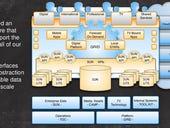 AWS lands more enterprise software vendors building on its cloud
