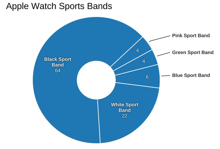 apple-watch-sport-bands.png