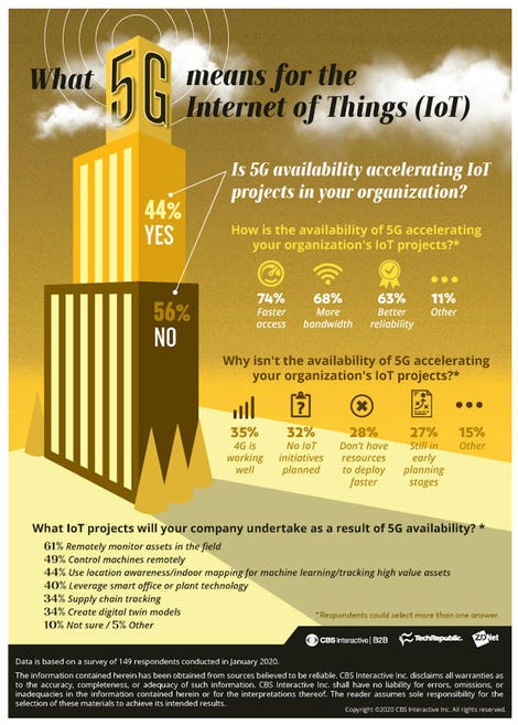 5g-infographic-01242020-2.jpg