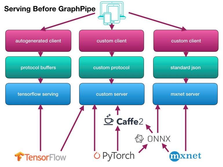 graphpipe-diagram.jpg