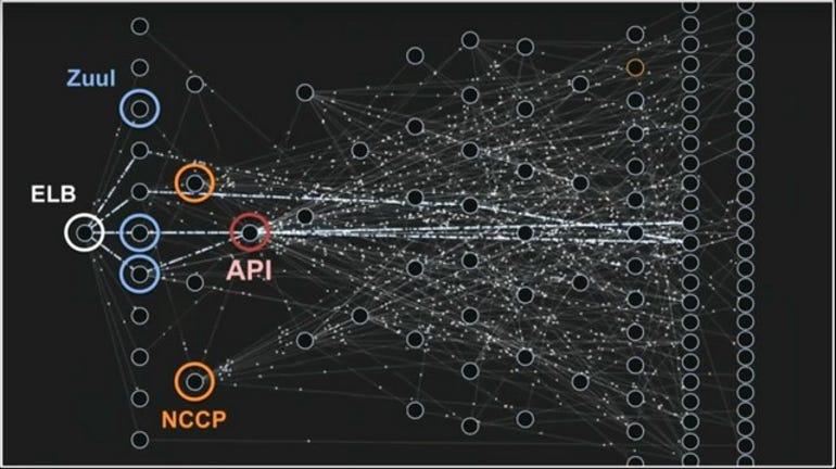 netflix-microservices-diagram.jpg
