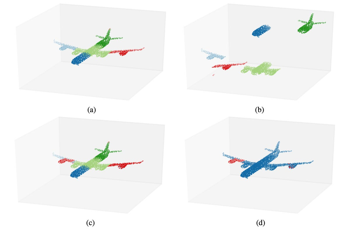 hasso-plattner-reconstructing-point-clouds-2019.png