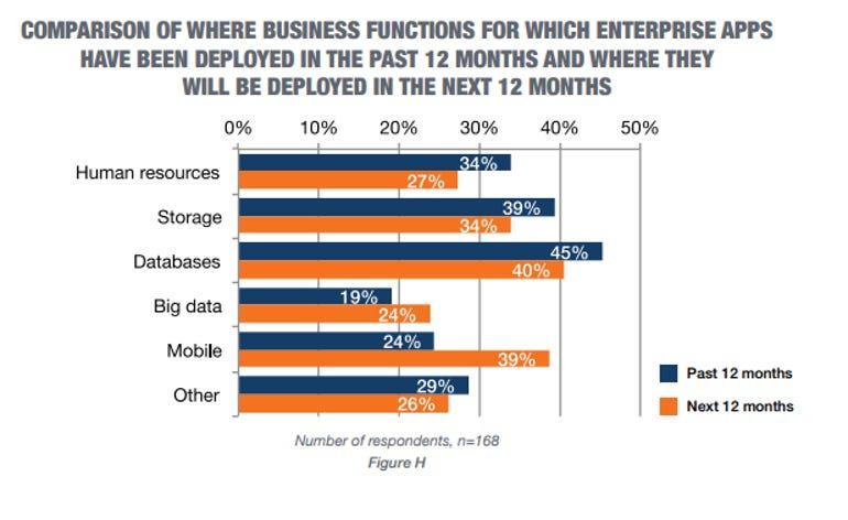 enterprise-software-lessons-2.png