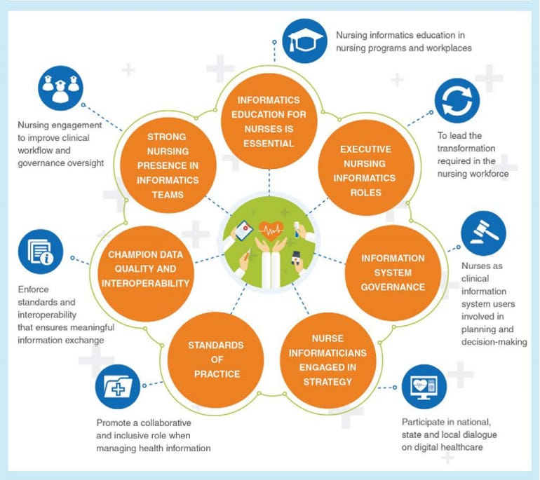 australia-nursing-informatics.png