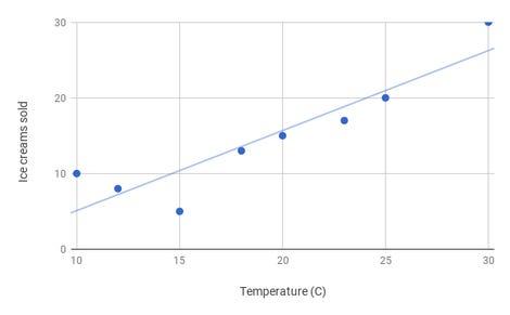 ice-cream-temperature.png